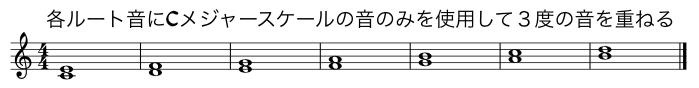 ダイアトニックコード作る手順説明図2