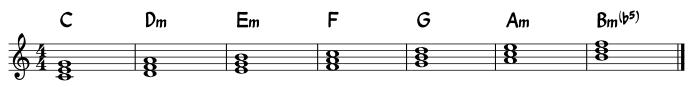三和音のダイアトニックコード