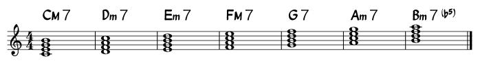 四和音のダイアトニックコード