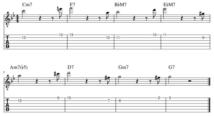 2弦と1弦のルートに半音下からアプローチ
