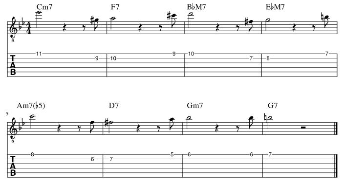 2弦と1弦の3度に半音下からアプローチ