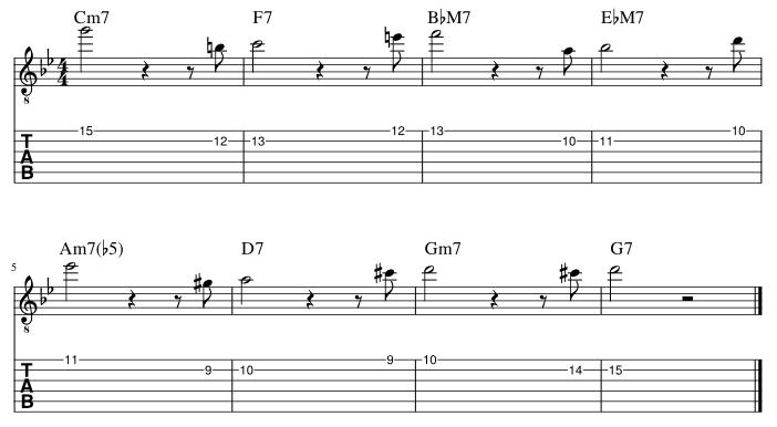 2弦と1弦の5度に半音下からアプローチ