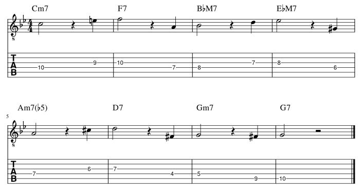 4弦と3弦のルートに半音下からアプローチ
