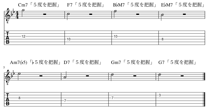 4弦と3弦の5度把握