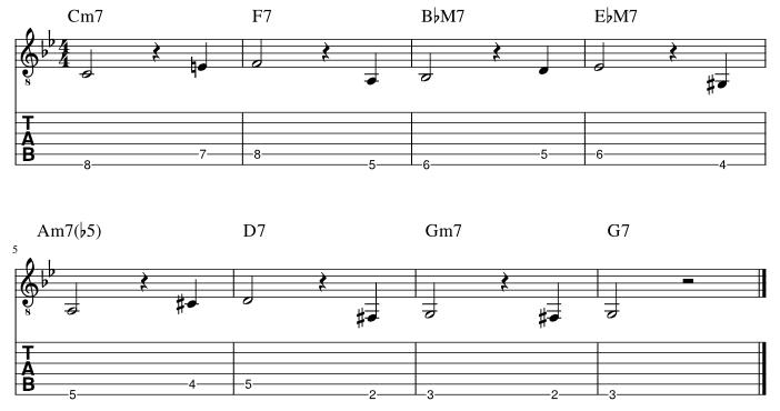 6弦と5弦のルートに半音下からアプローチ