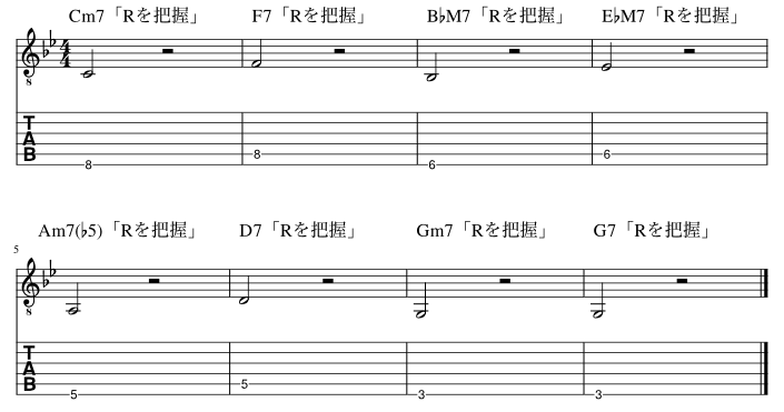 6弦と5弦のルート把握