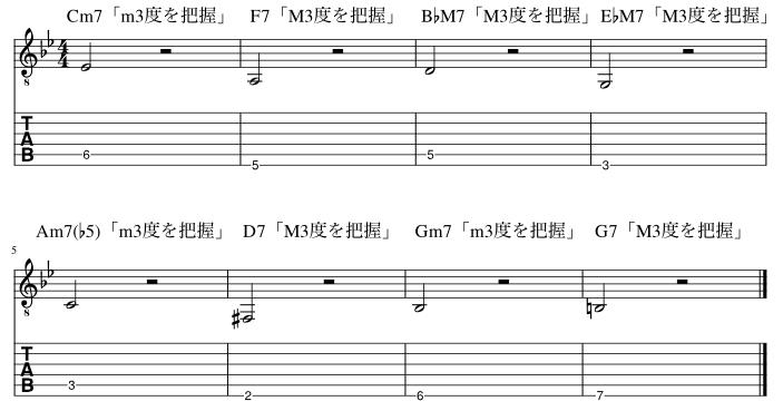 6弦と5弦の3度把握