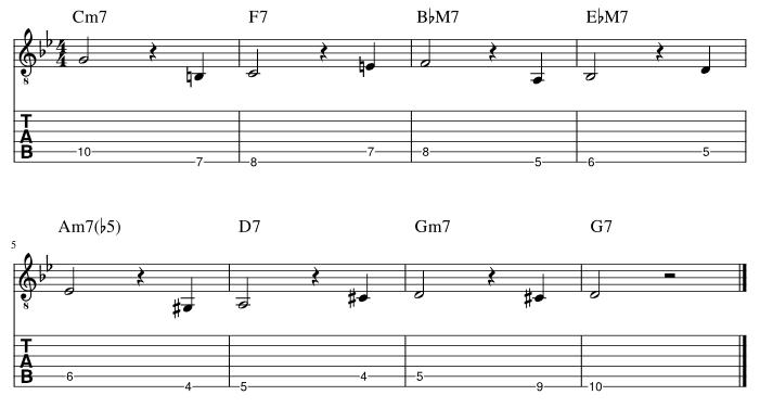 6弦と5弦の5度に半音下からアプローチ