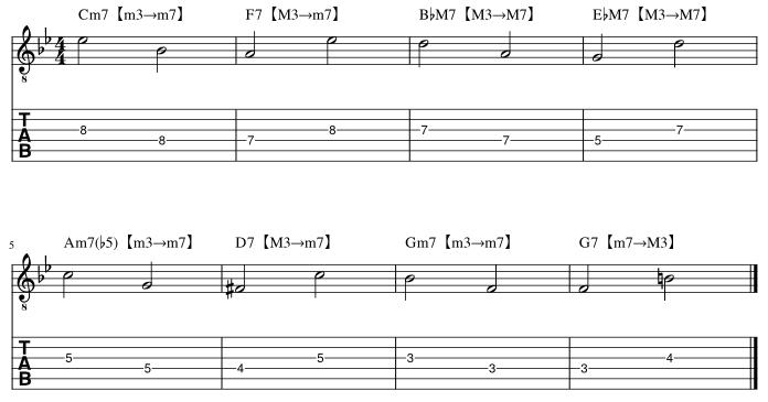 ガイドトーンをソロで弾く練習例