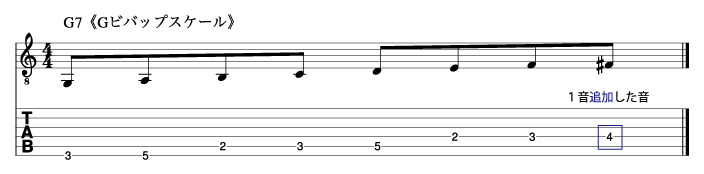 ビバップスケールの構成音_説明図1