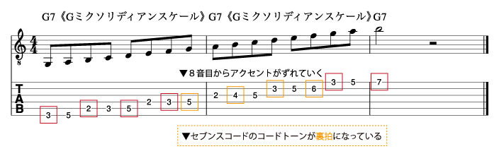 ビバップスケールの構成音_説明図2