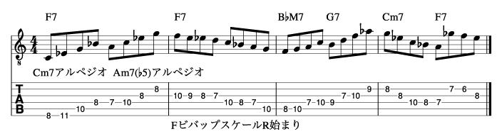 ビバップスケールをリズムチェンジのBセクションで使用した例_楽譜