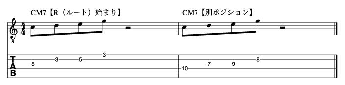 ルートから始まるトニックフレーズ1_楽譜