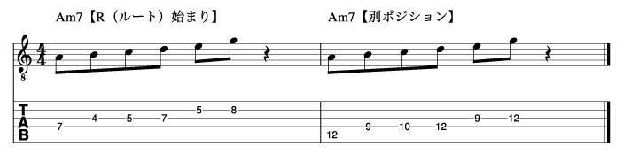 ルートから始まるマイナートニックフレーズ1_楽譜