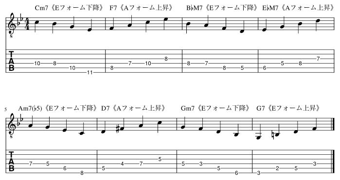 上昇アルペジオと下降アルペジオの組み合わせでスタンダードを弾く練習例_楽譜