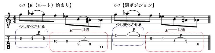 定番オルタードフレーズ1_楽譜