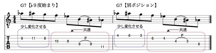 定番オルタードフレーズ2_楽譜