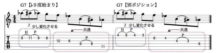 定番オルタードフレーズ3_楽譜
