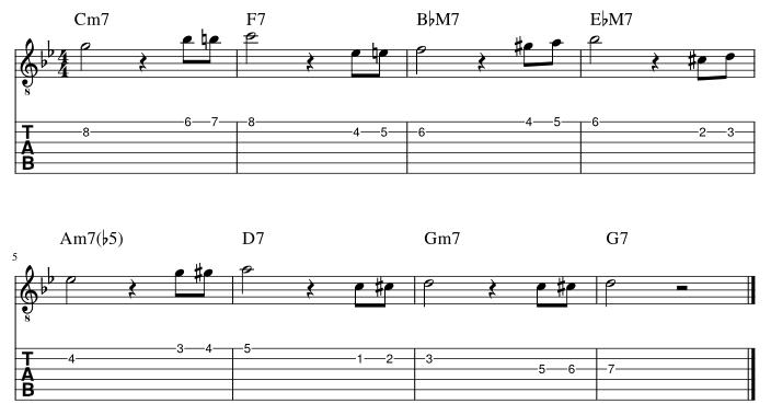2弦と1弦の5度にダブルクロマチックアプローチ譜例