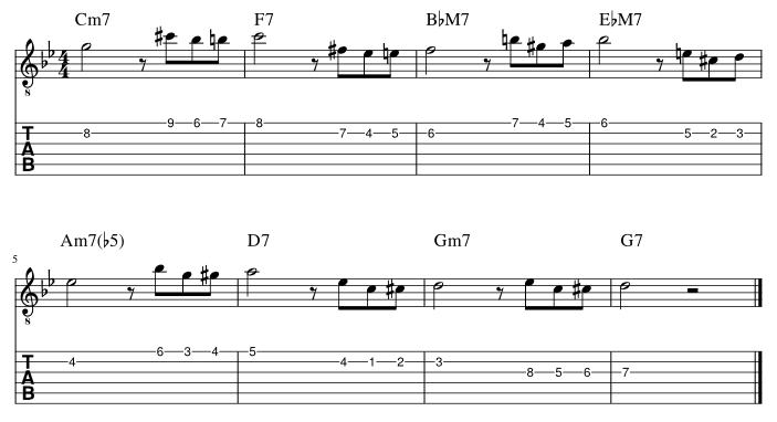 2弦と1弦の5度にディレイドリゾルブ譜例