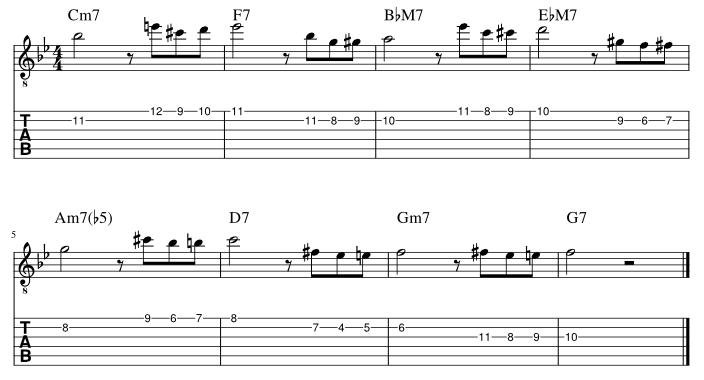 2弦と1弦の7度にディレイドリゾルブ譜例