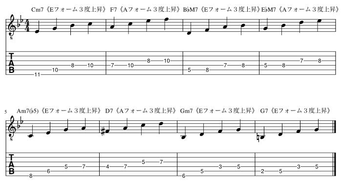 3度から上昇アルペジオを弾く練習例