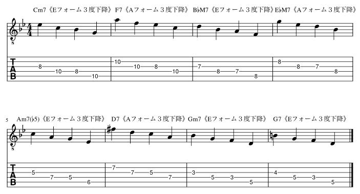 3度から下降アルペジオを弾く練習例