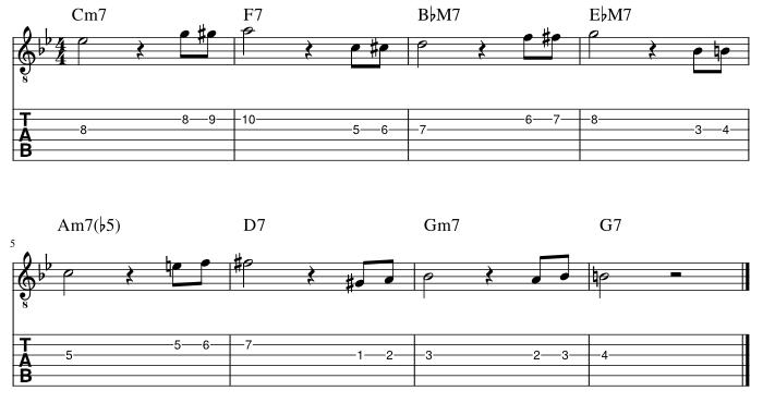 3弦と2弦の3度にダブルクロマチックアプローチ譜例