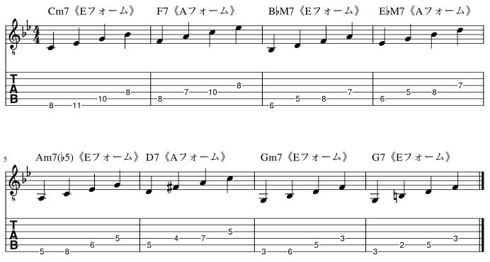 4分音符のアルペジオだけでスタンダードを弾く練習例_楽譜