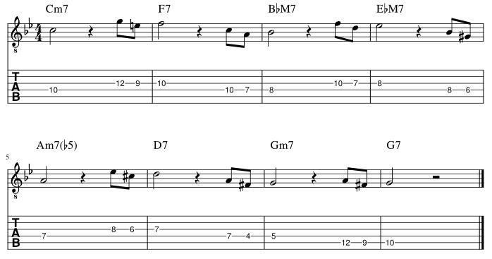 4弦と3弦のルートに挟み込みアプローチパターン3譜例