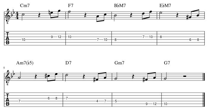 4弦と3弦のルートに挟み込みアプローチパターン4譜例