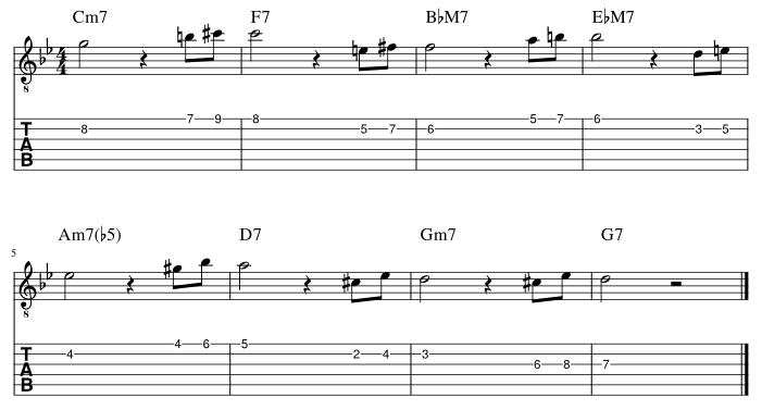 4弦と3弦の5度に挟み込みアプローチパターン2譜例
