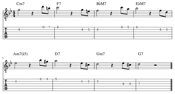4弦と3弦の5度に挟み込みアプローチパターン3譜例