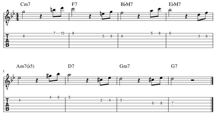 4弦と3弦の5度に挟み込みアプローチパターン4譜例
