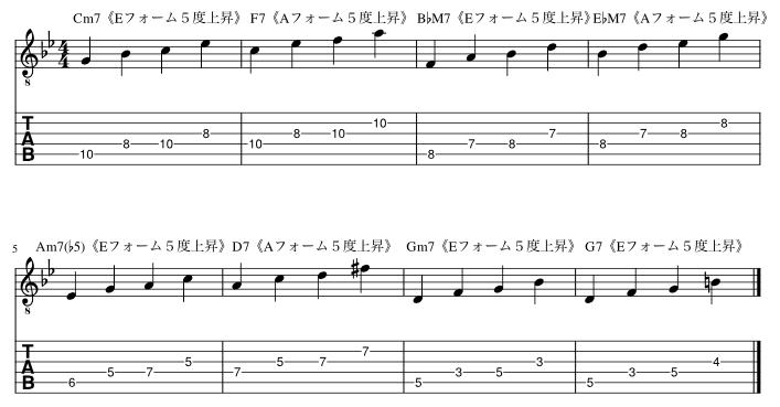 5度から上昇アルペジオを弾く練習例