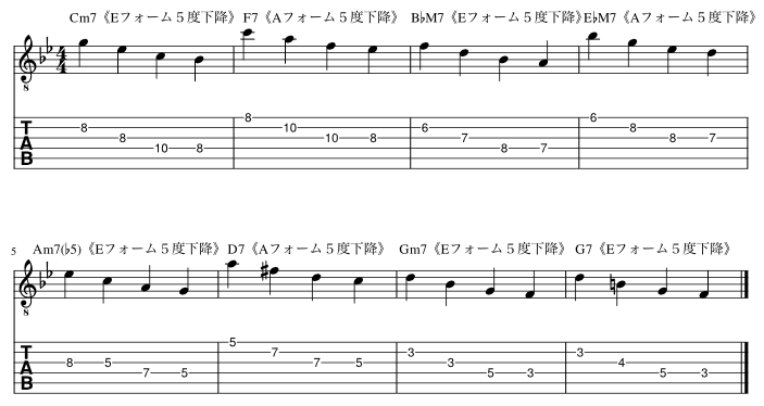5度から下降アルペジオを弾く練習例