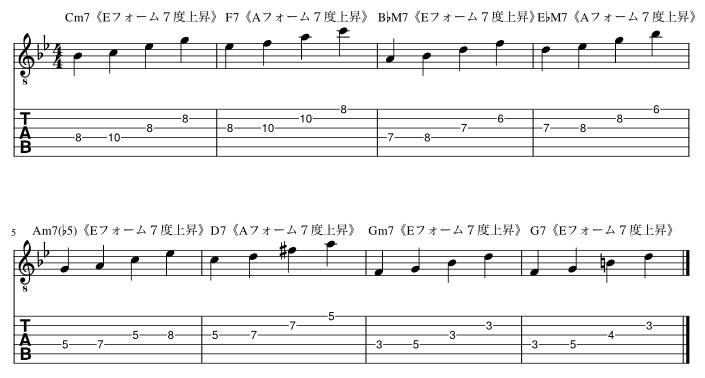 7度から上昇アルペジオを弾く練習例