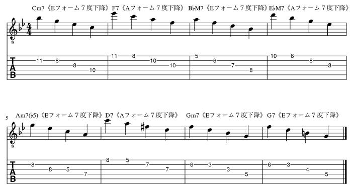 7度から下降アルペジオを弾く練習例