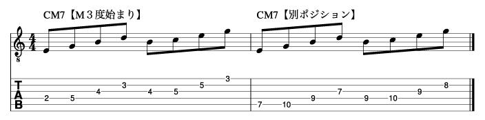 M3度から始まるトニックフレーズ1_楽譜