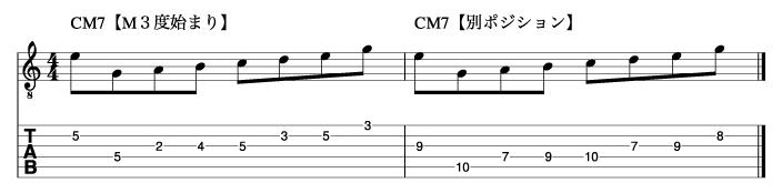 M3度から始まるトニックフレーズ2_楽譜