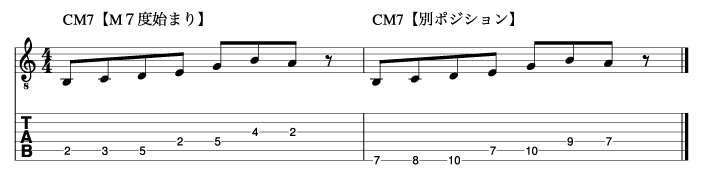 M7度から始まるトニックフレーズ1_楽譜