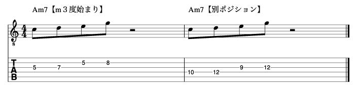 m3度から始まるマイナートニックフレーズ1_楽譜