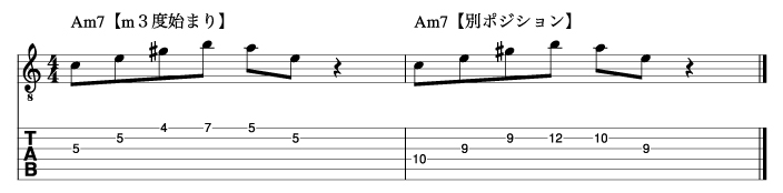 m3度から始まるマイナートニックフレーズ3_楽譜