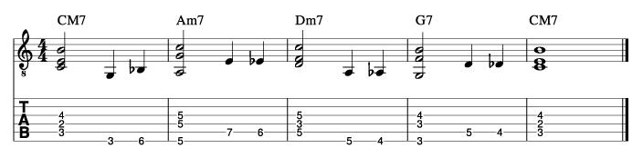 ウォーキングベースラインに和音を付けた例3_楽譜