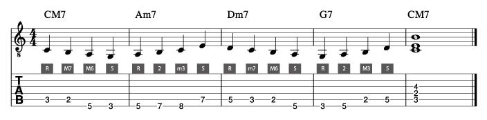 ウォーキングベースライン例10_楽譜