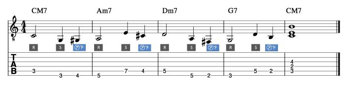 ウォーキングベースライン例2_楽譜