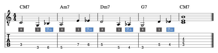 ウォーキングベースライン例3_楽譜