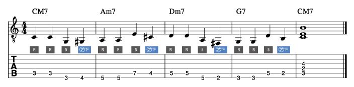 ウォーキングベースライン例4_楽譜