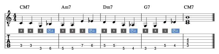 ウォーキングベースライン例5_楽譜