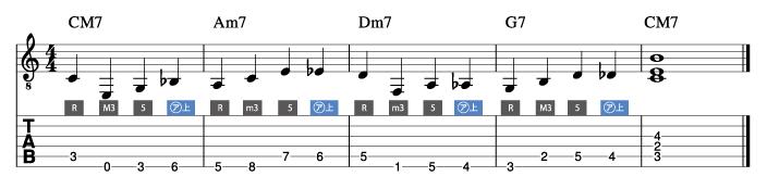 ウォーキングベースライン例7_楽譜